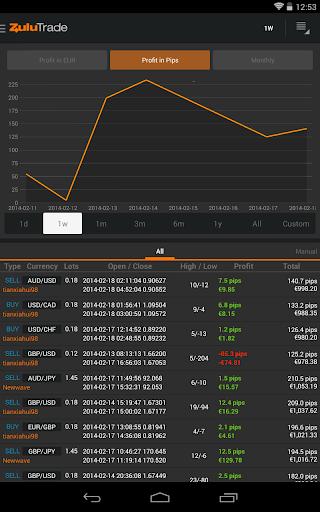 ZuluTrade - Copy Trading Platform 14 تصوير الشاشة