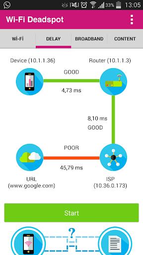 Wi-Fi Deadspot screenshot 2