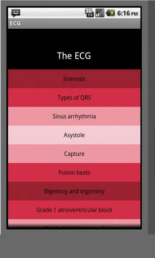 Electrocardiogram ECG Types screenshot 1