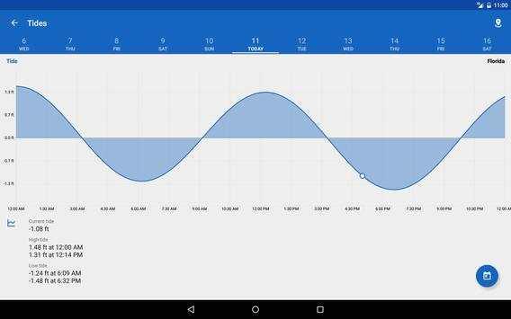 Рыбацкие Точки: Рыбалка & GPS скриншот 9