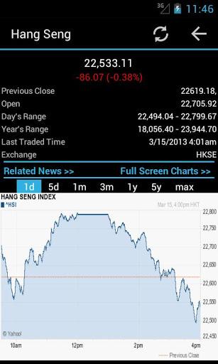 Global Stock Markets 3 تصوير الشاشة
