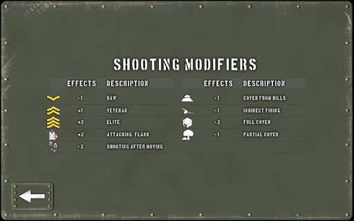 Tank Battle: 1944 screenshot 2