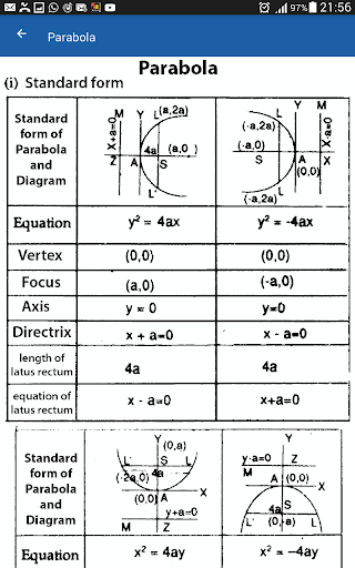 Math Formula for 11th 12th screenshot 5