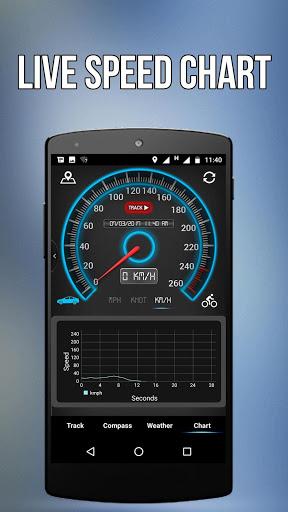 GPS Speedometer, HUD & Widget screenshot 7
