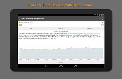 Calendário Forex e Mercado screenshot 10