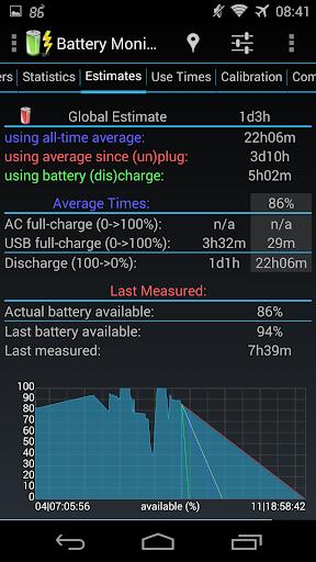 3C Battery Manager 7 تصوير الشاشة