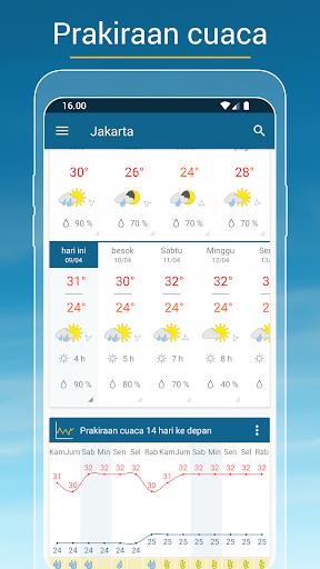 Cuaca & Radar screenshot 2