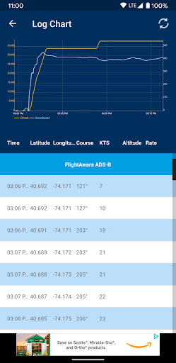 FlightAware Flight Tracker 4 تصوير الشاشة
