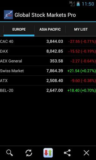 Global Stock Markets 2 تصوير الشاشة