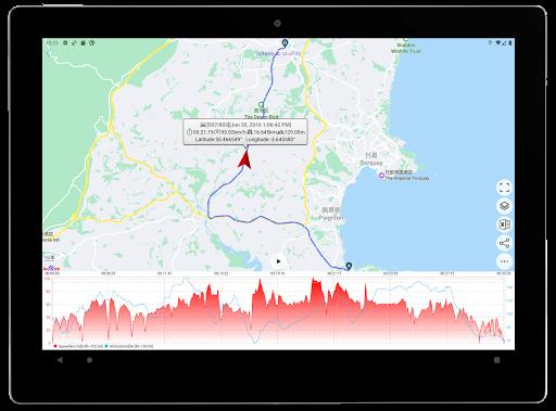 Digital Dashboard GPS screenshot 12