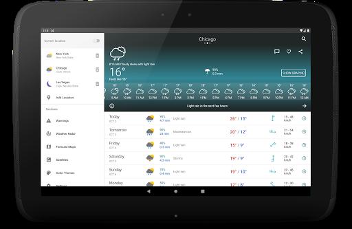 Weather Forecast 14 days - Meteored News & Radar 12 تصوير الشاشة