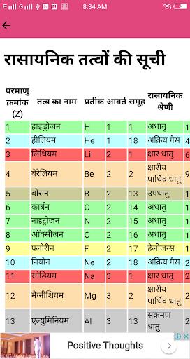 Chemistry in hindi screenshot 7