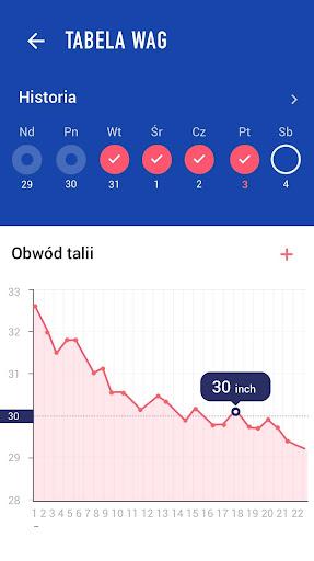 Spalanie Tłuszczu Brzuch w 30 Dni - Płaski Brzuch screenshot 5