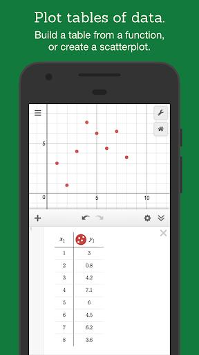 Desmos Graphing Calculator 5 تصوير الشاشة