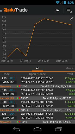 ZuluTrade - Copy Trading Platform 6 تصوير الشاشة