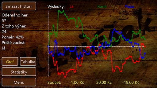 Mariášek 2 تصوير الشاشة