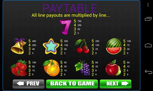 Classic 777 Fruit Slots -Vegas Casino Slot Machine screenshot 3