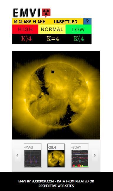 Solar Activity EMVI 4 تصوير الشاشة