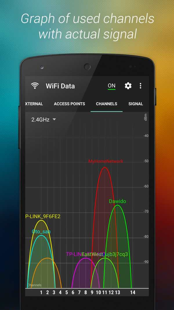 WiFi Data Analyzer screenshot 5
