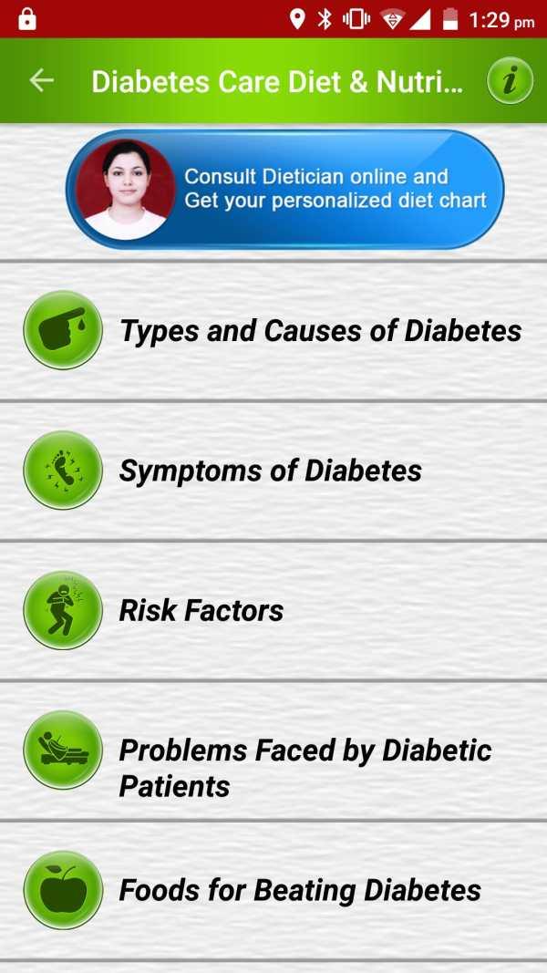 Diabetes Care Diet & Nutrition screenshot 1