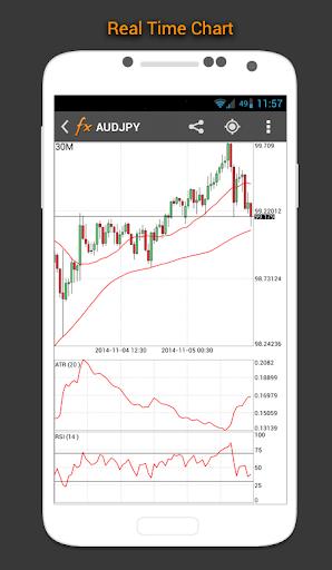 Calendário Forex e Mercado screenshot 4