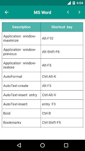 Computer Shortcut Keys 8 تصوير الشاشة
