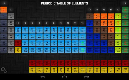 Talking Atom screenshot 1