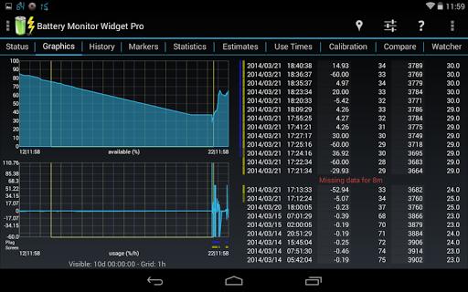 3C Battery Manager 9 تصوير الشاشة