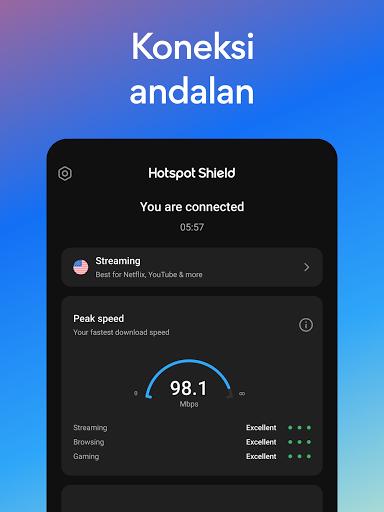 Hotspot Shield Gratis VPN Proxy & Keamanan WiFi screenshot 9