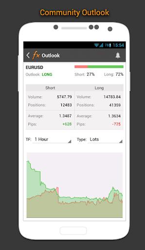 Calendário Forex e Mercado screenshot 8