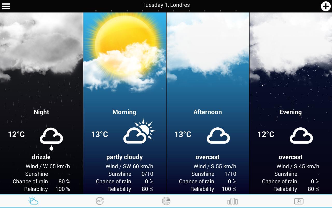 Weather for the Netherlands 7 تصوير الشاشة