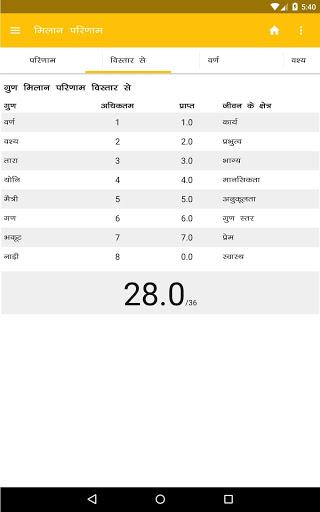 AstroSage Kundli : Astrology screenshot 13