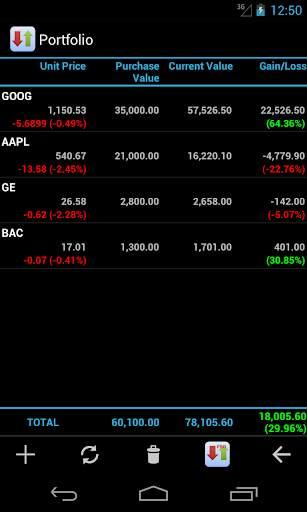Stocks n More 3 تصوير الشاشة