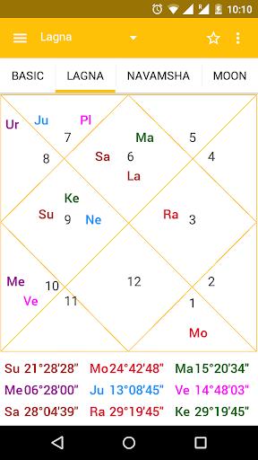 AstroSage Kundli : Astrology screenshot 4
