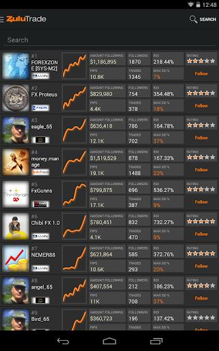 ZuluTrade - Copy Trading Platform 9 تصوير الشاشة