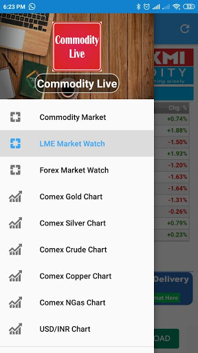 Commodity Live screenshot 3