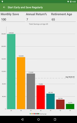 Financial Calculators screenshot 14