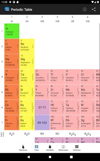 Chemistry screenshot 10