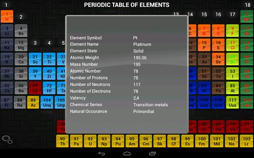 Talking Atom screenshot 4