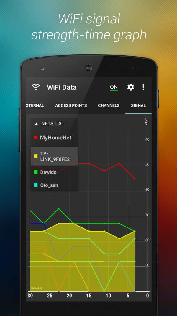 WiFi Data Analyzer screenshot 6