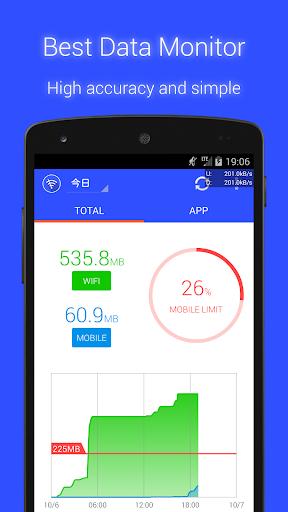 Data Usage Monitor screenshot 1