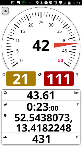 Speedometer analog, digital with odometer and HUD screenshot 3