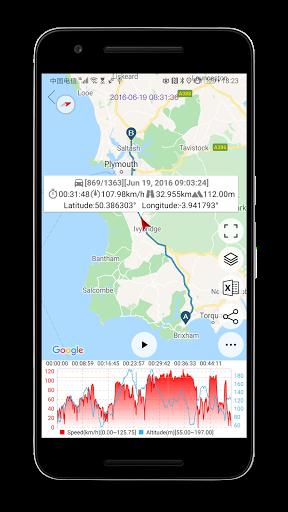 Digital Dashboard GPS screenshot 3