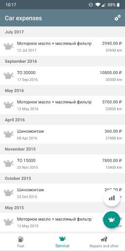 Car expenses screenshot 3