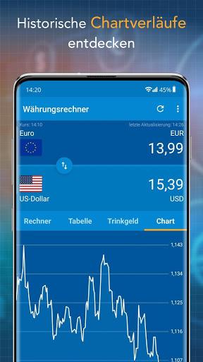 Currency Converter Finanzen100 screenshot 4