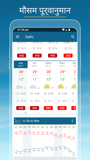 मौसम और राडार भारत /कृषि सूचना – Mausam India स्क्रीनशॉट 3