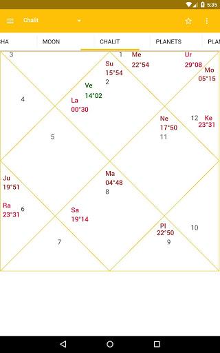 AstroSage Kundli : Astrology screenshot 11