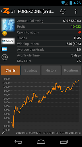 ZuluTrade - Copy Trading Platform 3 تصوير الشاشة