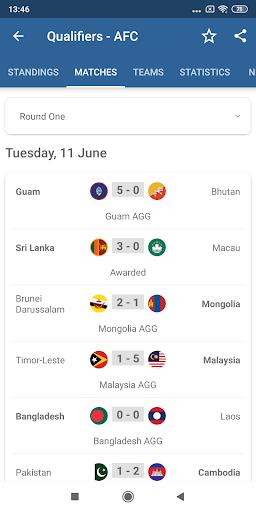 FIFA - Tournaments, Soccer News & Live Scores screenshot 5