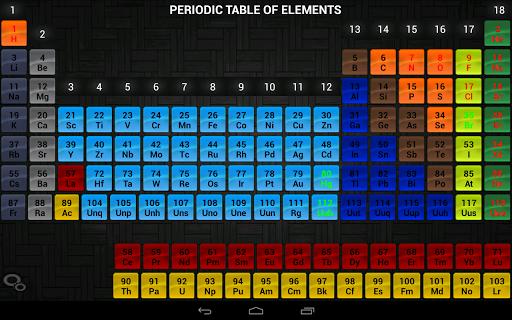 Talking Atom screenshot 3